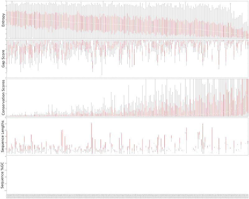 Fig1_sort_by_entropy